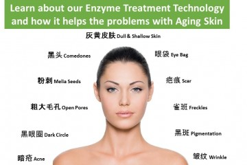Enzyme Technology Treatment System